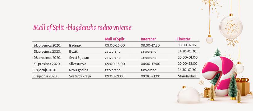 blagdansko-radno-vrijeme2020